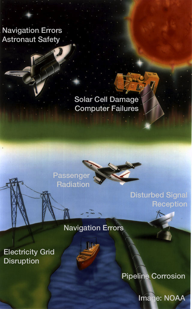 space-weather-systems_labels